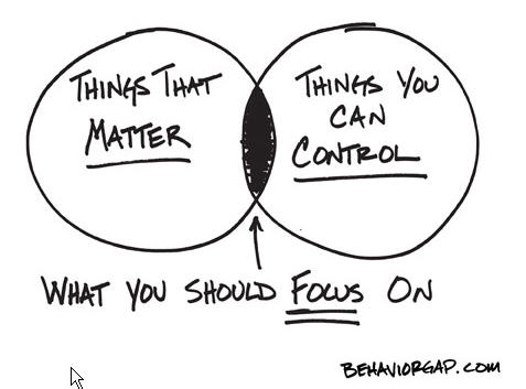 what you should focus on