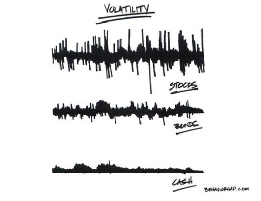 Volatility-Final-591x456